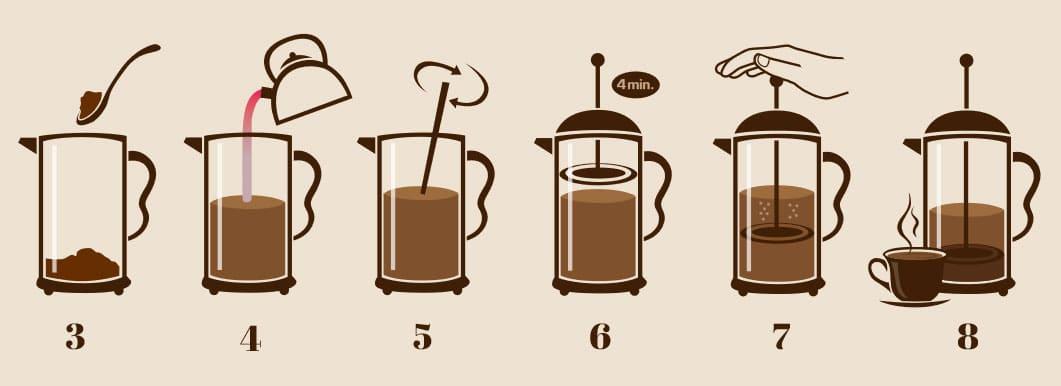 Etapes utilisation cafetière à piston